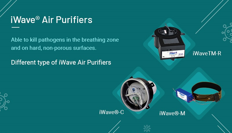 Types of iWave Air Purifiers