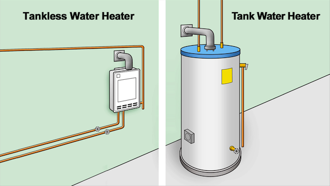 comparison between tankless and tank water heater