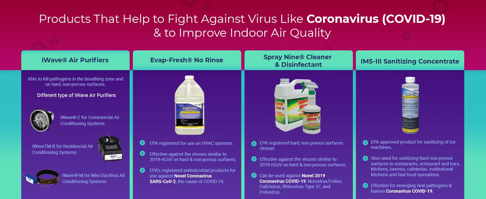 indoor air quality improvement products