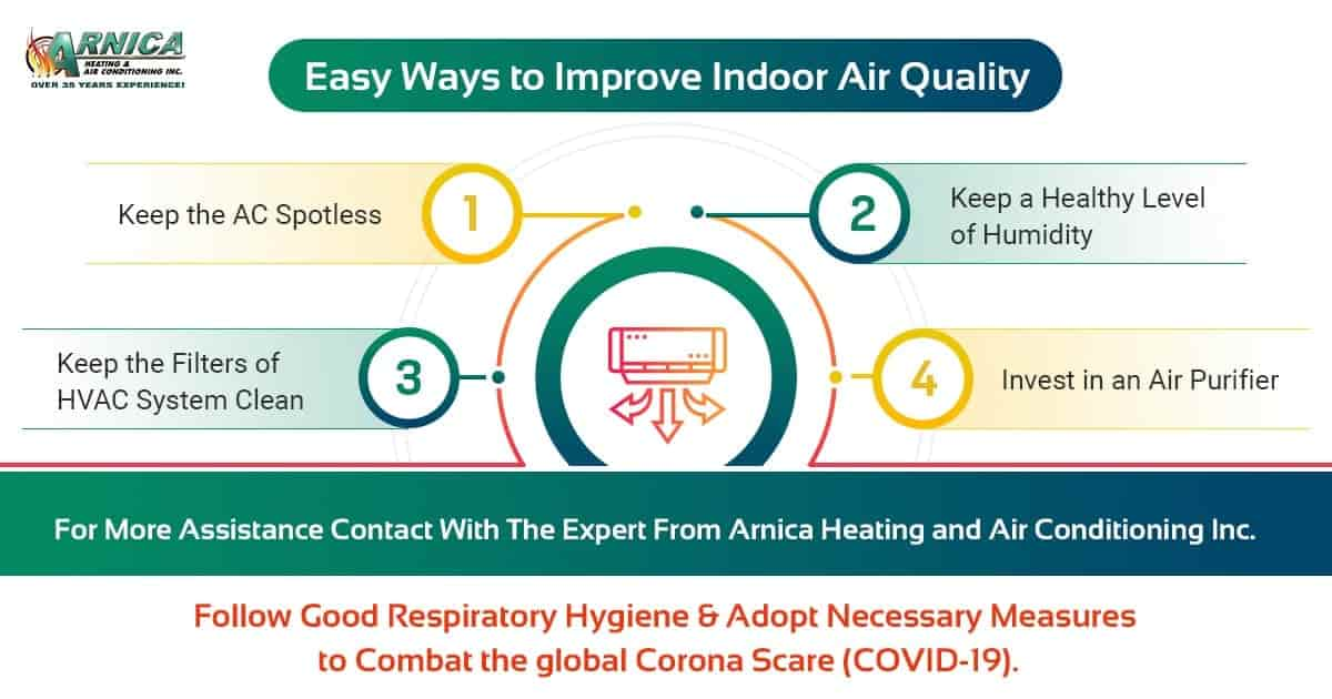 Easy ways to improve air quality